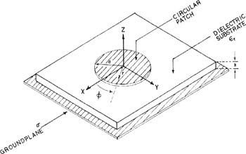 Circular microstrip antenna diagram