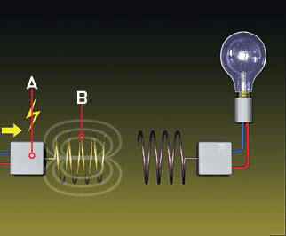 Selecting wireless electricity