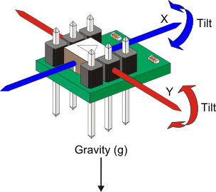 2-axis accelerometer from Parallax
