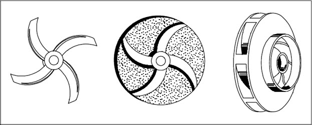 Impellers Selection Guide | Engineering360
