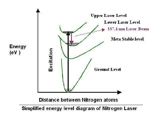 N2 Diagram Laser Level Product Wiring Diagrams