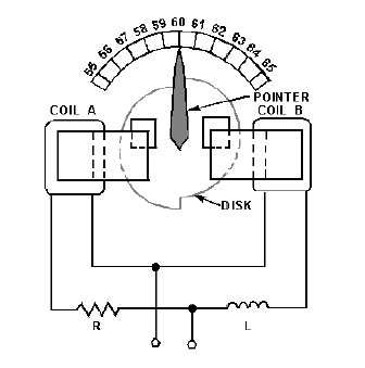 Moving-coil meter from Integrated Publishing