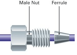 nut and ferrule