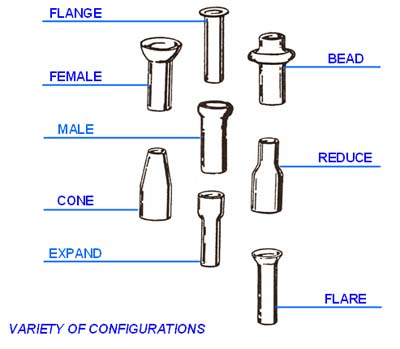 Styles of tube end forms