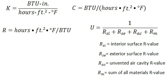 Insulation value formula equation