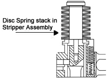 Preload disc spring washer in stripper assembly from International Industrial Springs