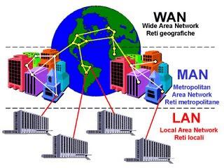 Product And Performance Specifications Network Equipment