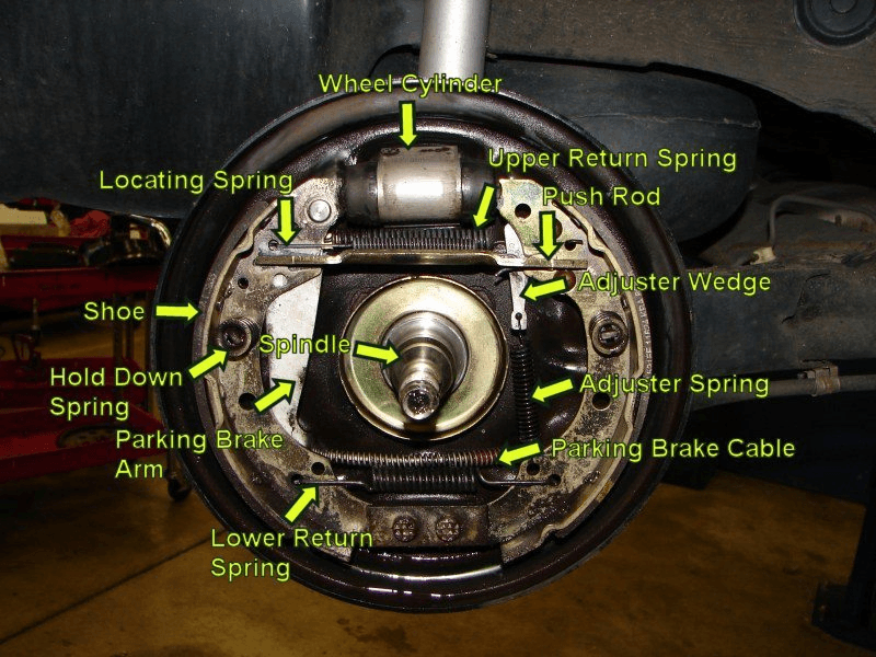 Mechanical Brakes Information Engineering360