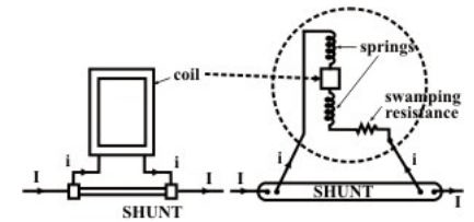 Analog ammeter shunt diagram