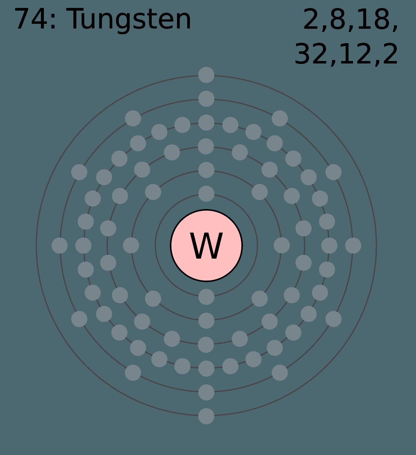 Atomic diagram of rhenium explore schematic wiring diagram atomic diagram of rhenium images gallery ccuart Images