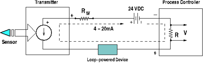 Loop Powered Devices Information – Loop Powered Wiring Diagram