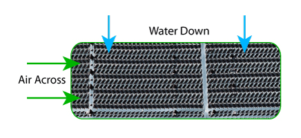 Cross-flow cooling image