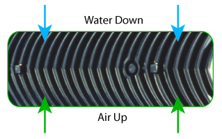 Counter-flow cooling diagram