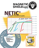 NETIC® Alloy