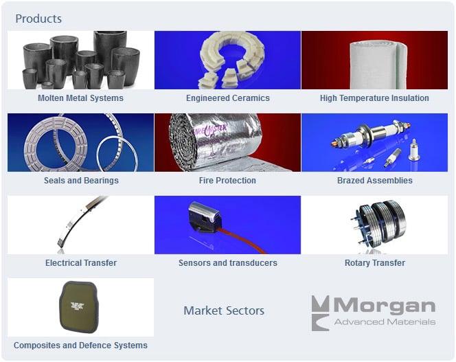 Morgan Advanced Materials Company Profile Supplier