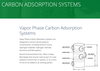 Branch Environmental Corp. - What Are Vapor Phase Carbon Adsorption Systems?