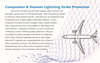 Dexmet Corporation - Composites & Dexmet Lightning Strike Protection