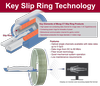 Moog Inc. (formerly Moog Components Group) - Key Slip Ring Technology Behind Medical CT Systems