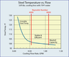 Burger & Brown Engineering, Inc. - Improved Turbulent Flow Calculator