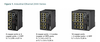 Compact, Industrially Ruggedized Access Switches-Image