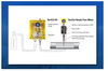 Fluid Components Intl. (FCI) - ST100 Flare Gas Flow Meter With VeriCal System