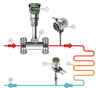 ABB Measurement & Analytics - Steam balancing with VortexMaster & SwirlMaster