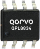 Qorvo - 5 - 1218 MHz 75 Ohm 12 dB CATV Amplifier