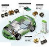 Standex-Meder Electronics - Planar Magnetics Meet EV & Critical Power Demands