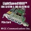 GL Communications, Inc. - Optical Network Analysis and Emulation