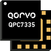 Qorvo - Variable Equalizer: 45 - 1000 MHz