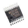 MAZeT GmbH - Highly dynamic programmable multi-channel ADC