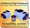 Additional High Pressure series added to the range-Image