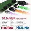 Heilind Electronics, Inc. - Molex Fit Family Power Connectors