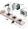 Emerson Industrial Automation – Drives & Motors - Servo Drives, Motors for Packaging (Auger Filling)