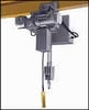 David Round - Stainless Steel Chain Hoist, SSC Series