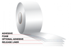 CCT - Coating and Converting Technologies - Medical Foam Tape