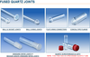 FUSED QUARTZ JOINTS-Image