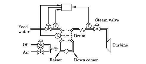 YStart DeltaRun 12Leads moreover Watch furthermore Schematic Of A Typical Process Flow Diagram likewise 1509200 together with Single Phase Motor  s. on refrigeration electrical wiring diagrams