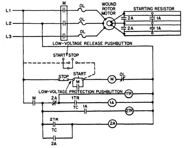 3 phase electric motor wiring typical wound rotor motor starter wiring diagram westinghouse electric