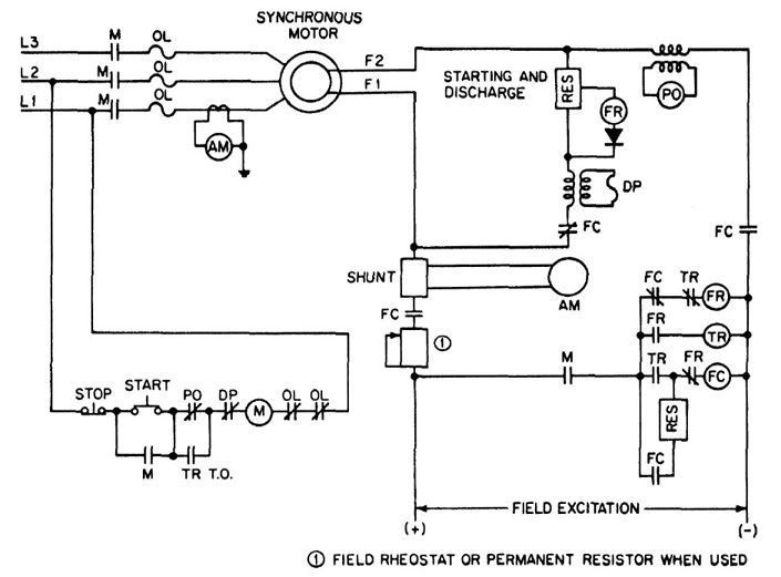 single phase electric motor wiring typical wound rotor motor starter wiring diagram westinghouse electric