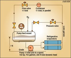dissolved gas analysis method Incipient faults ,most useful method is dissolved gas analysis (dga) there are number of methods are available to.