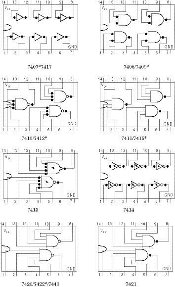 appendix 3 pin configuration of 74 series integrated circuits rh globalspec com logic gates pin diagram logic gates pin configuration diagram