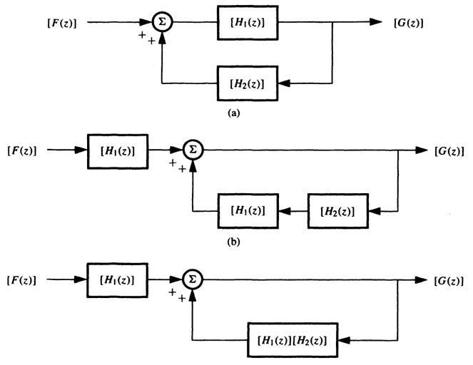 Mimo block diagram online schematic diagram chapter 10 1 representation and analysis of mimo systems rh globalspec com mimo system block diagram ccuart Images