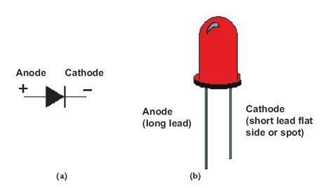 kahele blog led symbol rh kaheleurcalbert blogspot com LED Battery Wiring Diagram wiring diagram led symbol