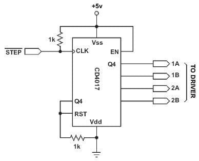 A simple, single-direction, single-phase drive translator