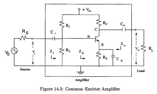 Commonemitter amplifier engineering360 several cases will be considered ccuart Images