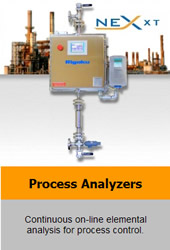 Rigaku Corporation - Process Analyzers