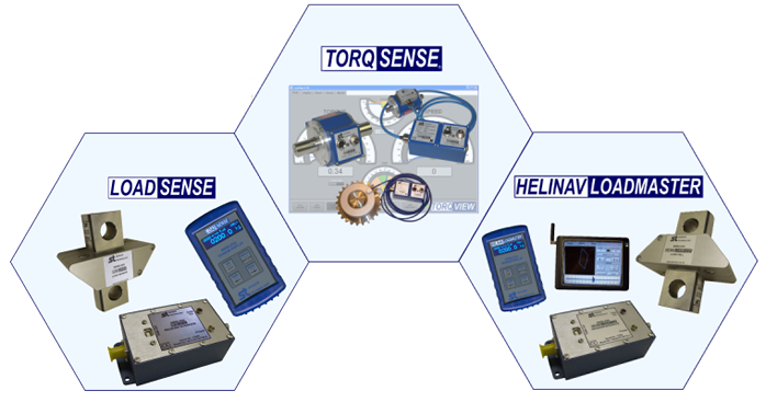 Sensor Technology product range