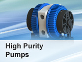 High Purity Pumps
