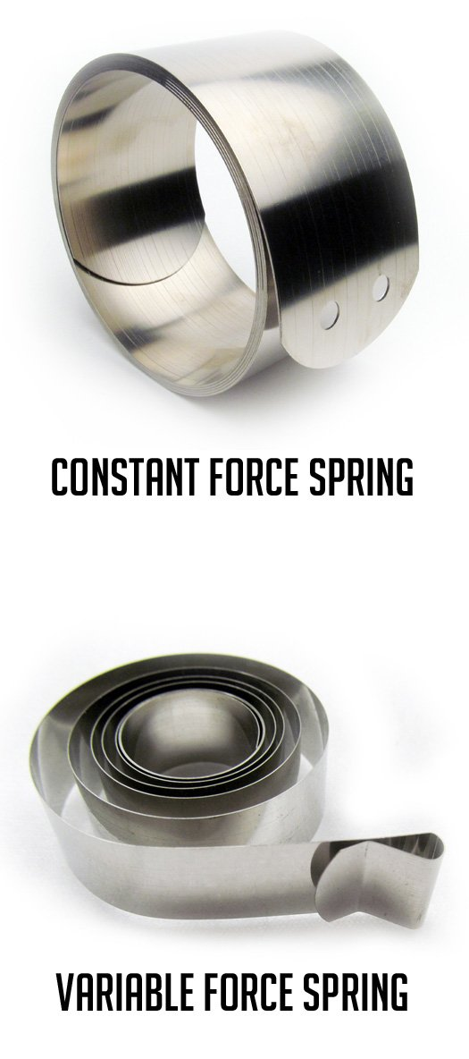 Vulcan Spring & Mfg. Co. - Conforce Constant Force Springs